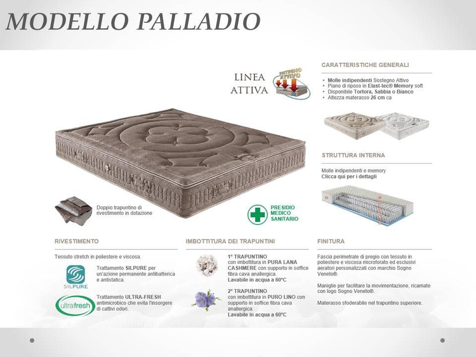 Materasso ergo memory | Materassi Domus Arredi Lissone | Pinterest