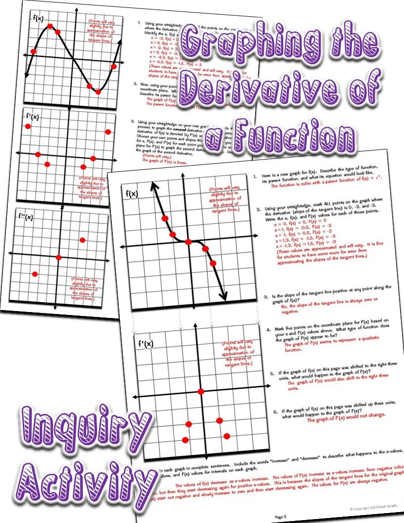 Graphing The Derivative Of A Function Inquiry Activity Ap