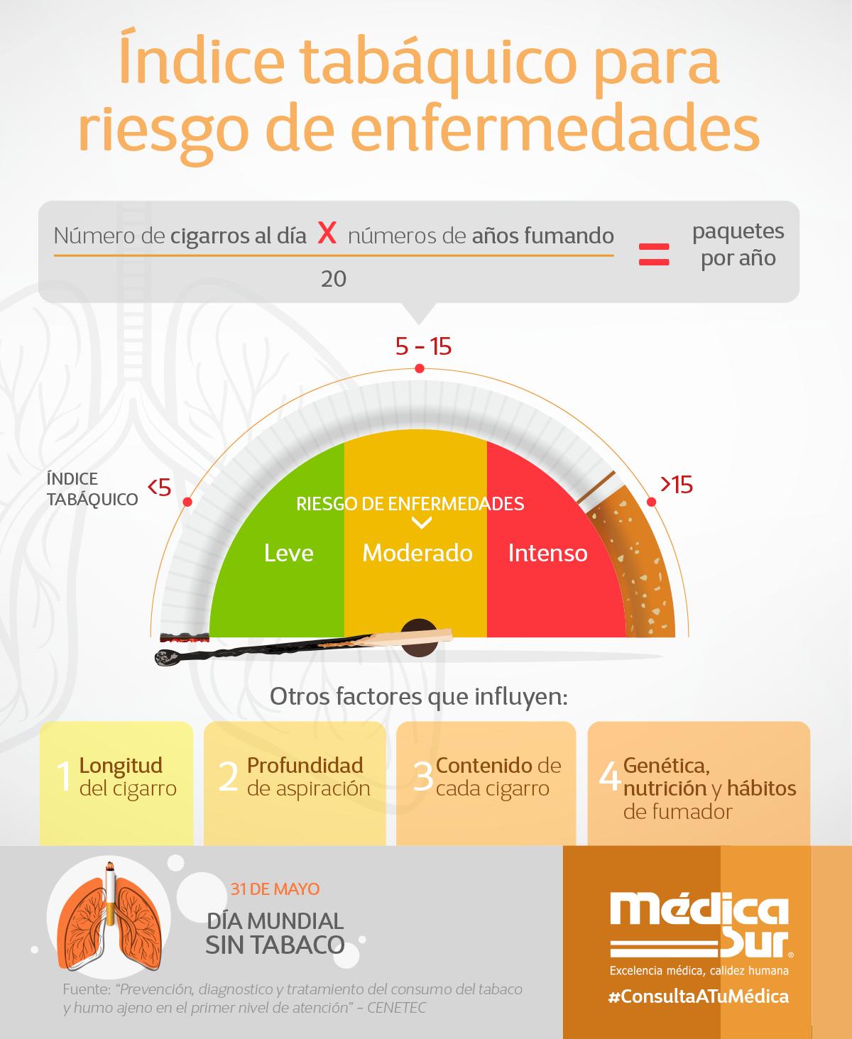 cenetec diabetes mellitus tipo 2