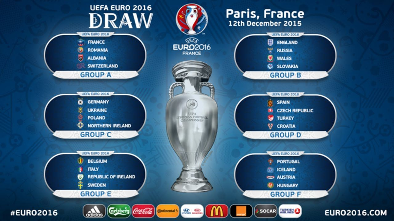 the group stages | Uefa euro 2016, Euro 2016, Germany vs