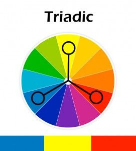 Triadic The Triadic Color Harmony Is Composed Of Three Colors