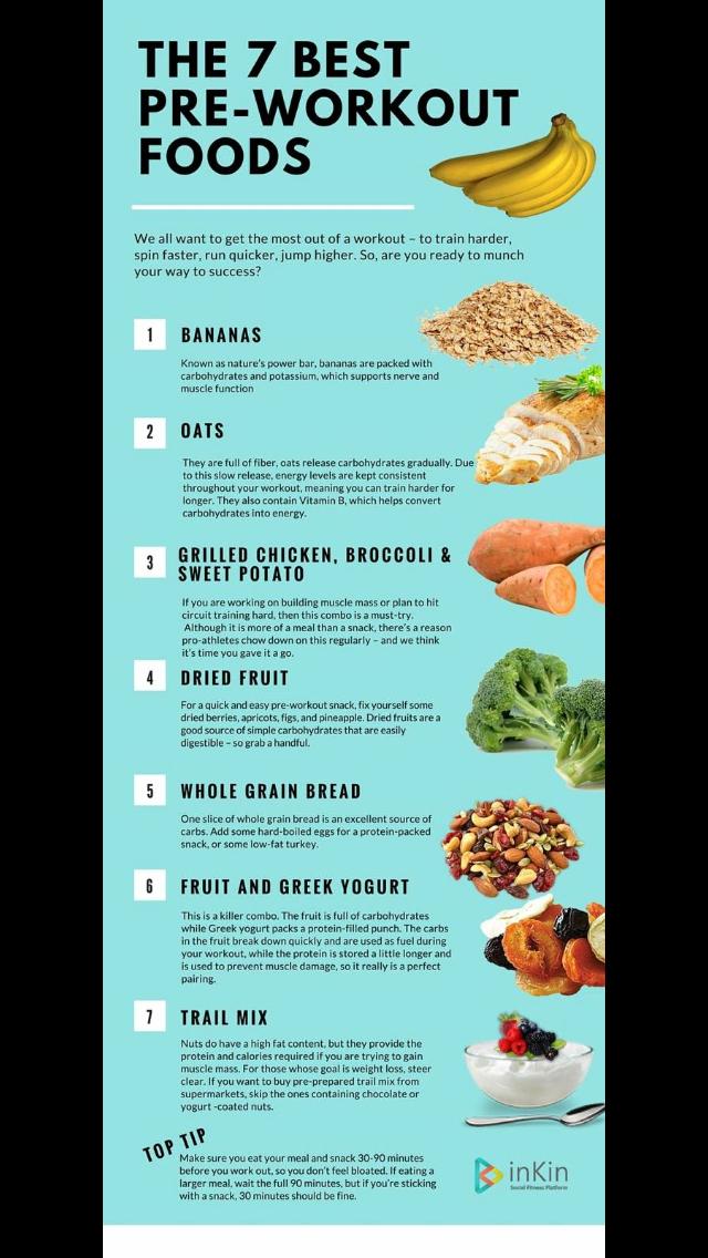 Pre Workout Foods Best Pre Workout Food Pre Workout Food Post Workout Food