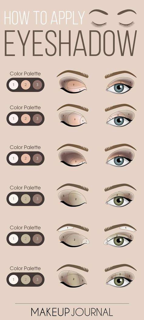 Il trucco degli occhi è una parte importante del tuo look impeccabile. Quindi, prima di andare … – segreti del trucco
