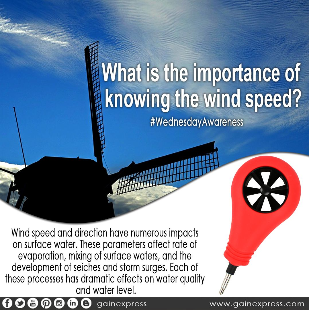 Wind Speed And Direction Are Important For Monitoring And