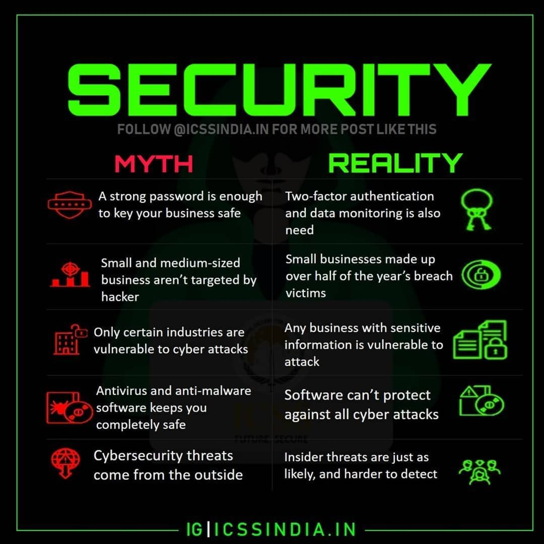 Security Myth Vs Reality Life Hacks Computer Cyber Security Awareness Computer Science Programming