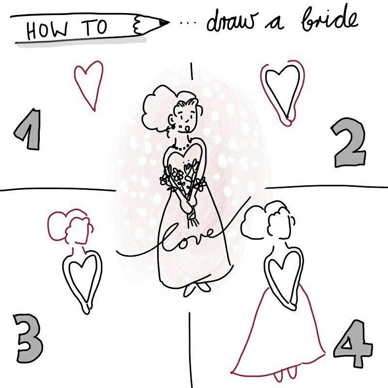 Braut Zeichnen Anleitung Zeichnen Anleitung Zeichnen Anleitungen