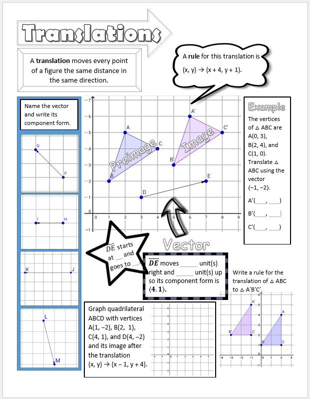 Transformation Unit By Systry Translations Math 8th Grade Math Math Journals