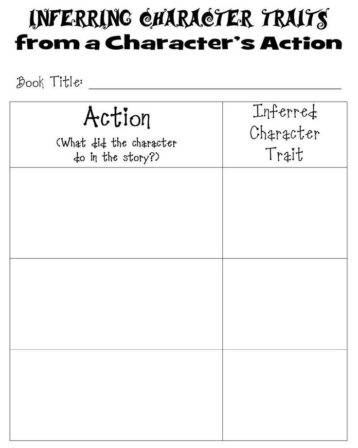 For Organizing Character Traits And Proof From The Text Inferring