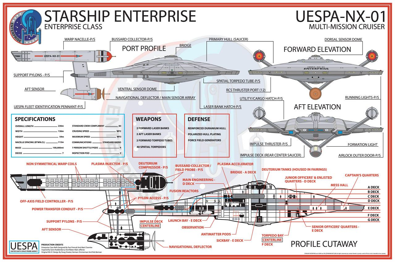 Star Trek Enterprise Nx 01 Refit Blueprint I Really Wish We D Have Rh  Pinterest Ca