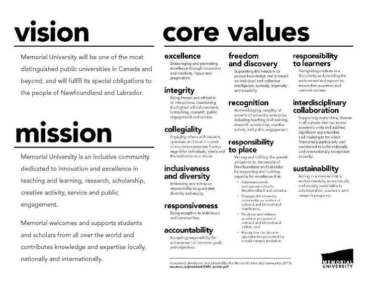 effectiveness of having a mission and vision statements – Core Values Worksheet