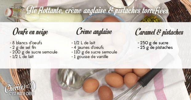 Recettes ch ri e c 39 est moi le chef france 2 flan - Recette de cuisine tele matin france2 ...