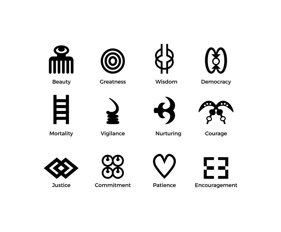 Set of african symbols mtech research pinterest symbols and set of african symbols biocorpaavc