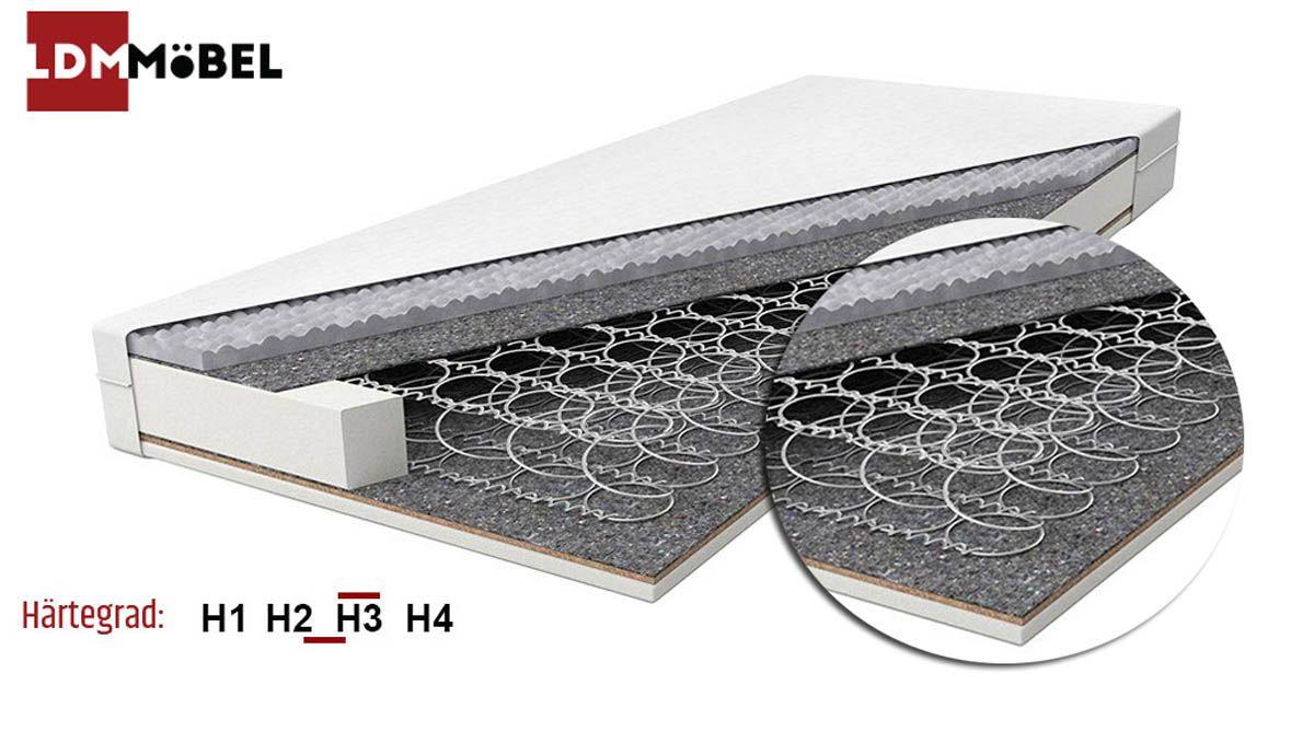 Cleverpick Bonell Federkernmatratze Basic Comfort 90x200 Cm Rollerroller 90x200 Basic Bonellfederkernmatratze C In 2020 Appartment Decor Mattress Paint Your House