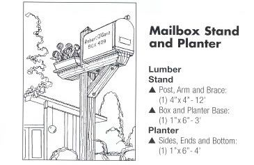 Free Mailbox With Planter Plans Woodwork City Free Woodworking Plans Mailbox Woodworking Plans Diy Mailbox Woodworking Plans Free