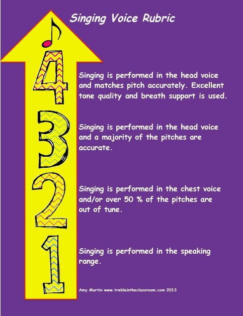 4 free downloadable rubric visuals for assessing singing voice - performance assessment