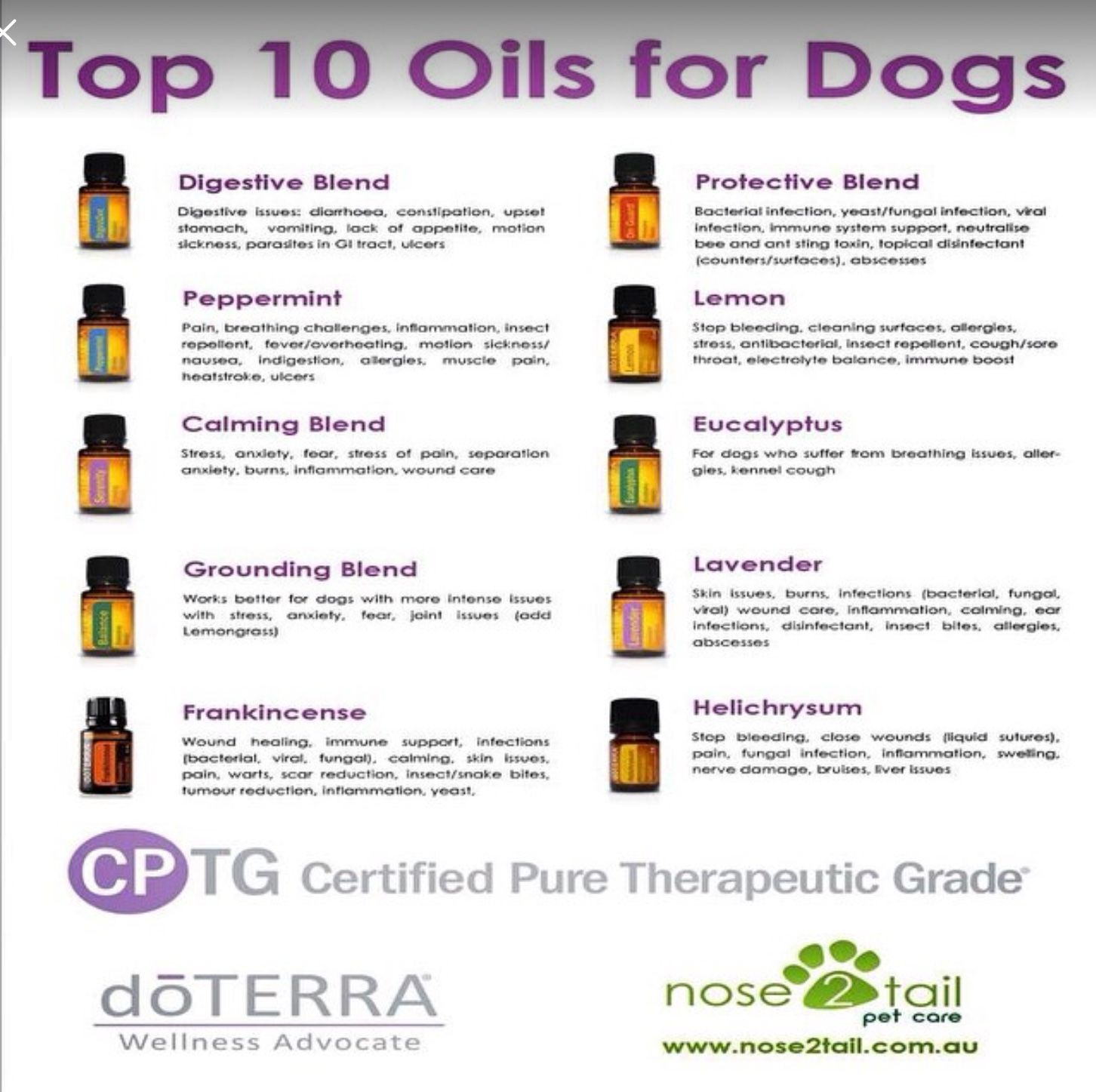 Image by Michele Miller on essential oils Are essential