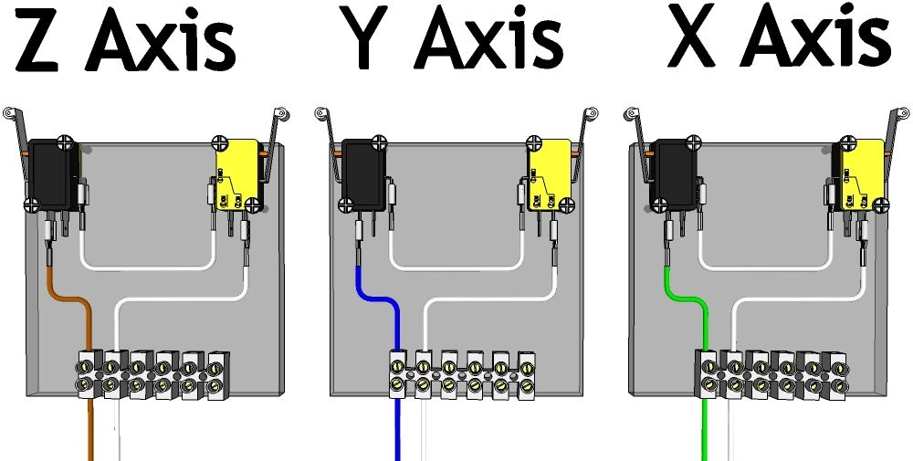 3d printer limit switch wiring diagram accord limit switch wiring diagram wire limit switches | ideias variadas | cnc controller ... #12