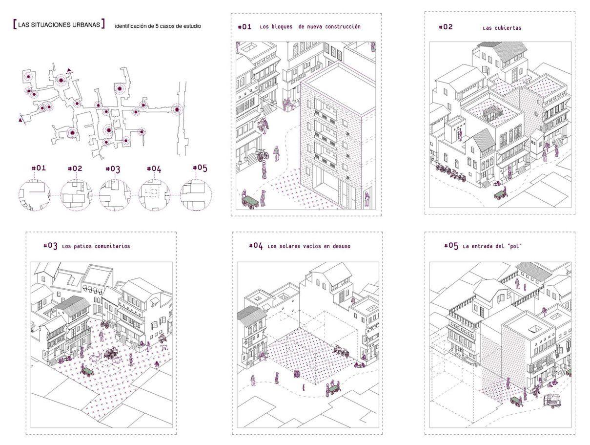 Urban Strategies S A