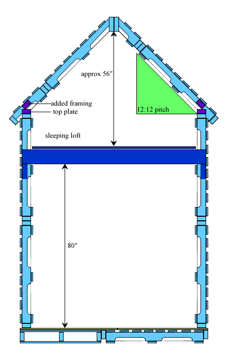Pallet House Plans | ... House Fame Has Started A New Micro Blog Called The  Tiny Pallet House