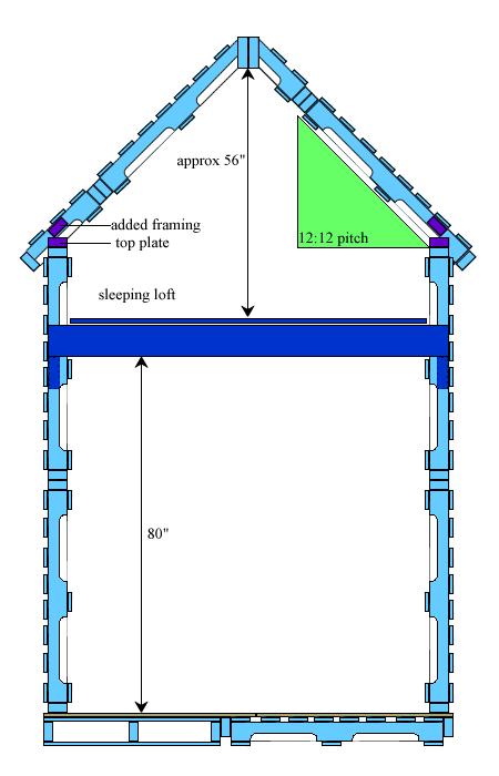 Tiny Pallet House Pallet House Plans Pallet House Pallet Building