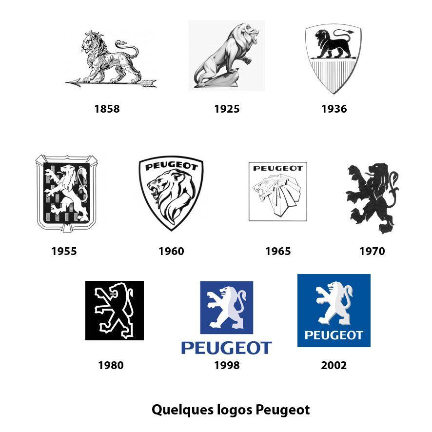 logos peugeot modern heraldry pinterest peugeot logo