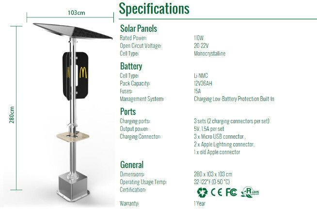 China Outdoor Solar Energy Cell Phone Charging Stations For Events - Clever magnetic wall clock charges phone wirelessly