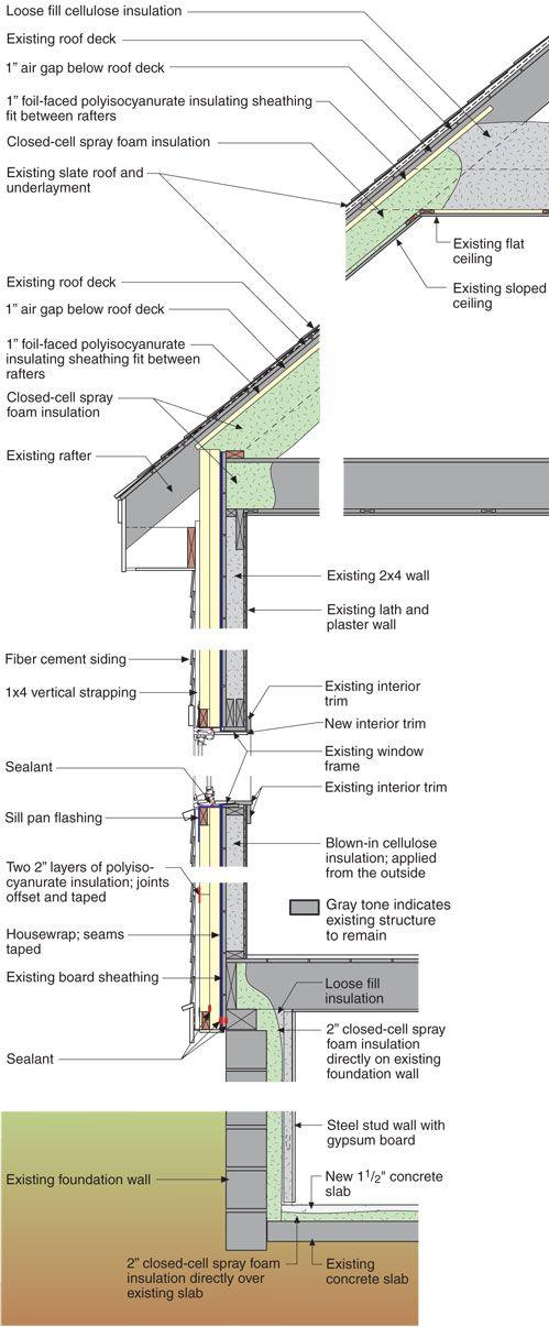 Retrofit Three Family Triple Decker Building Profile Architecture Details Roof Detail Passive Design