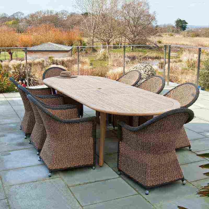 Outdoor Wicker Furniture Costco With Images Outdoor Wicker