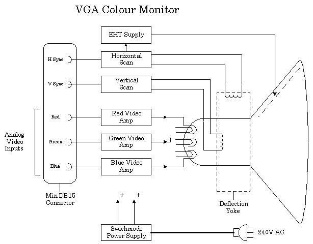 283dbbb03e2ff1ab939c19cc76c5c1f3 Ab Output Card Wiring Diagram on