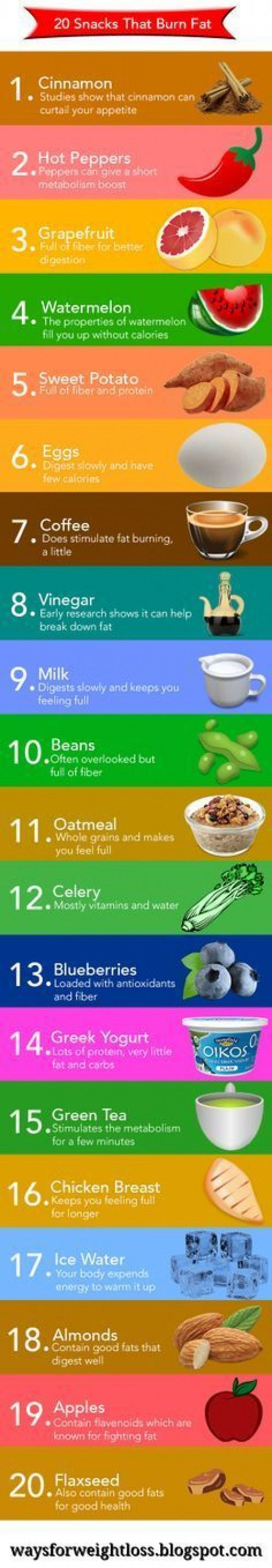 20 Snacks that Burn Fat | burn fat | Pinterest | Diet, Weight Loss and  Healthy