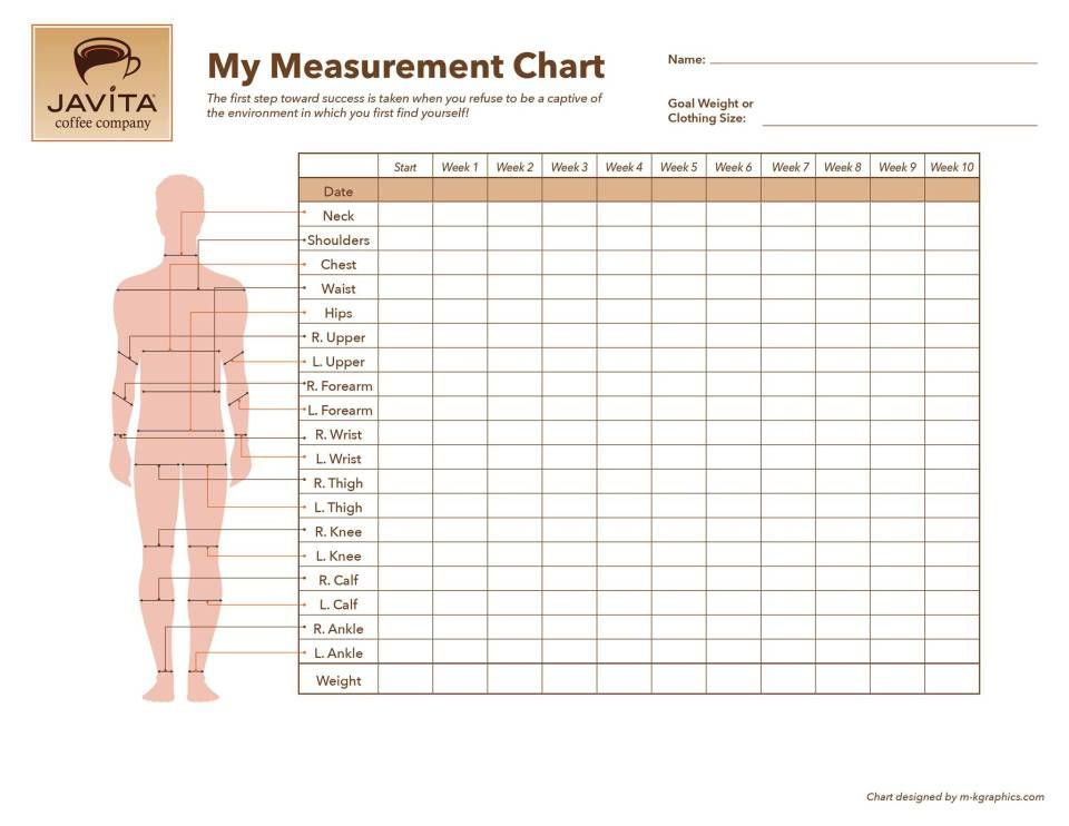 Free Javita Body Measurement Chart  Javita Coffee Fitness