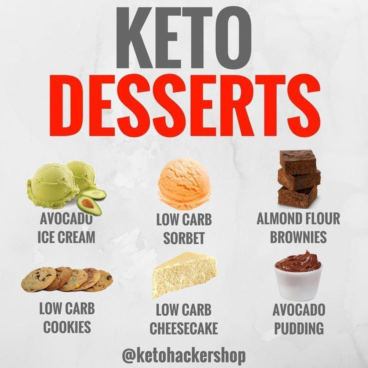 KETO DESSERTS Whats for dessert tonight One of these keto friendly options of - Keto Brownies - Ideas of Keto Brownies - KETO DESSERTS Whats for dessert tonight One of these keto friendly options of course! . AVOCADO ICE CREAM . LOW CARB SORBET . ALMOND FLOUR BROWNIES . LOW CARB COOKIES . LOW CARB CHEESECAKE . AVOCADO PUDDING . What is one of your favorite keto desserts Comment down below! . Know someone who is struggling with keto Send them here. . Looking f