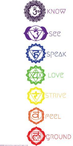 Get Your Self-Esteem On | health | Chakra tattoo, Chakra