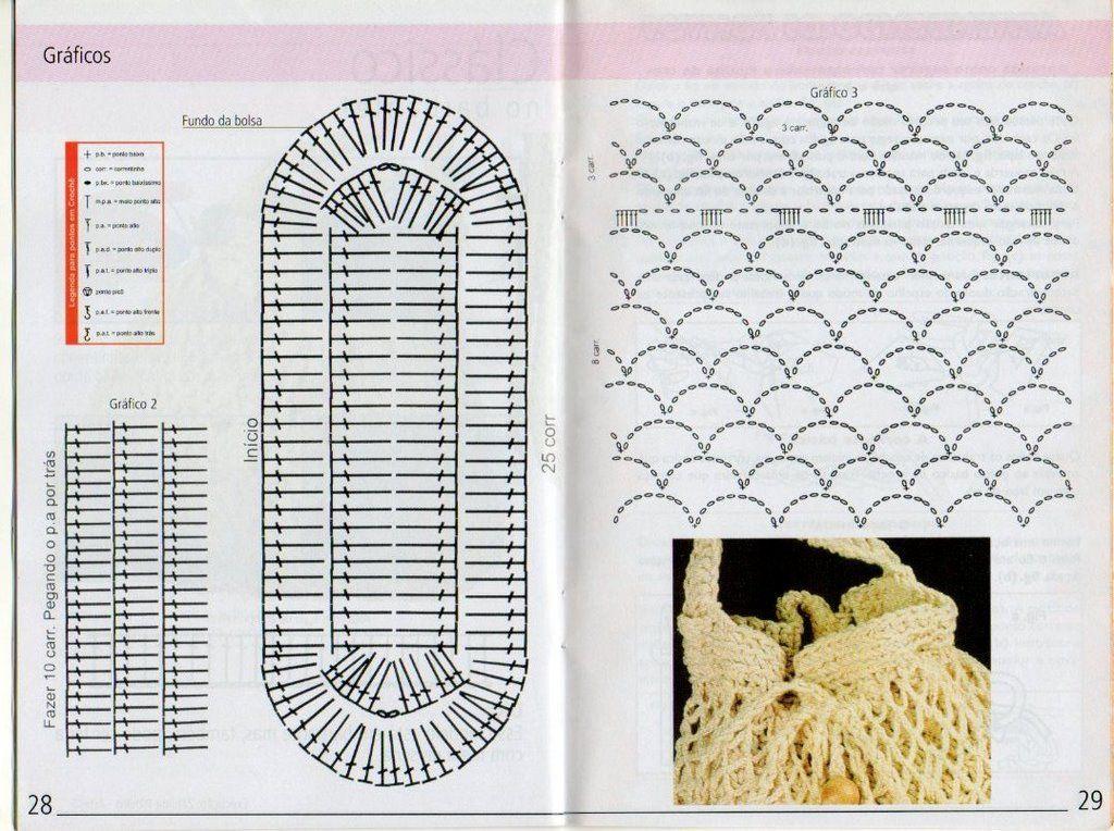 Perfecto Crochet Patrón Bolsa Gancho Ornamento - Manta de Tejer ...