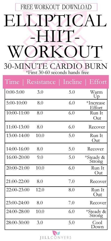 Hiit Elliptical Workout Calories Burned Workoutwalls