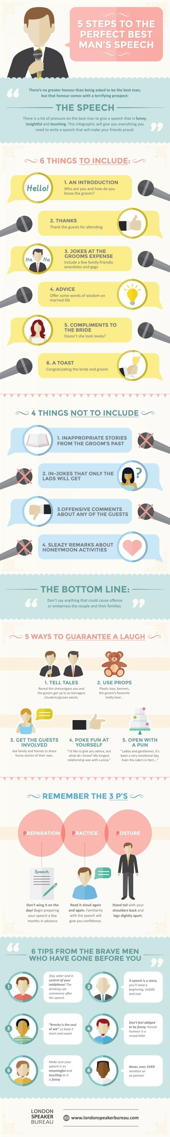 How to write a speech for a wedding