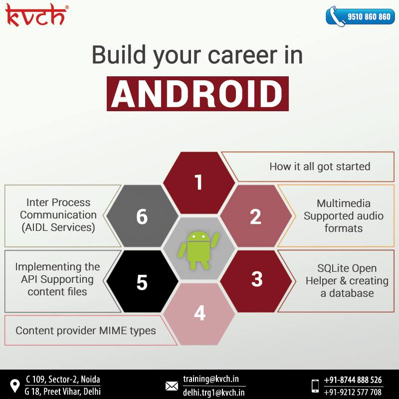 Enroll For The Best Android Training Course In Lagos And Upgrade Your Skills Kvch Is The Best Android Corporate Training App Development Best Android Android