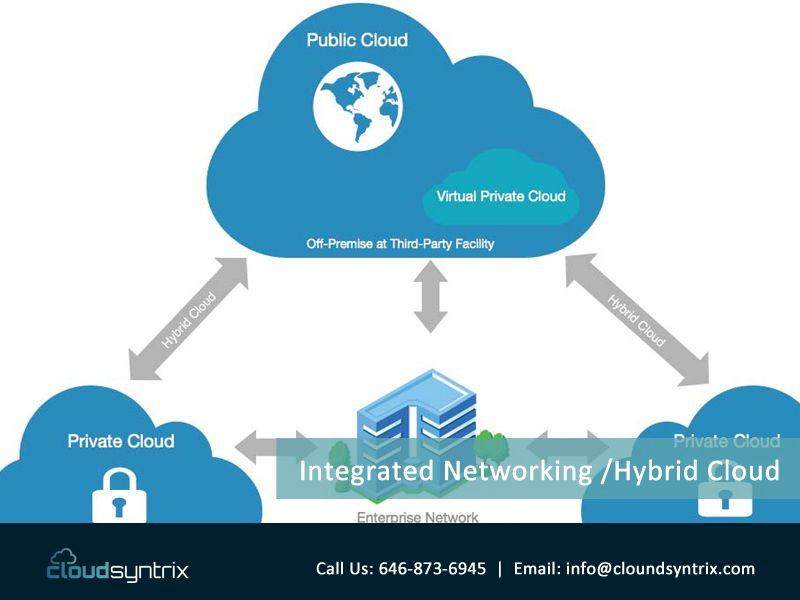 A Network That Supports Both Data And Voice And Or Different Networking Protocols See Converged Network And New Publi Public Cloud Public Network Hybrid Cloud