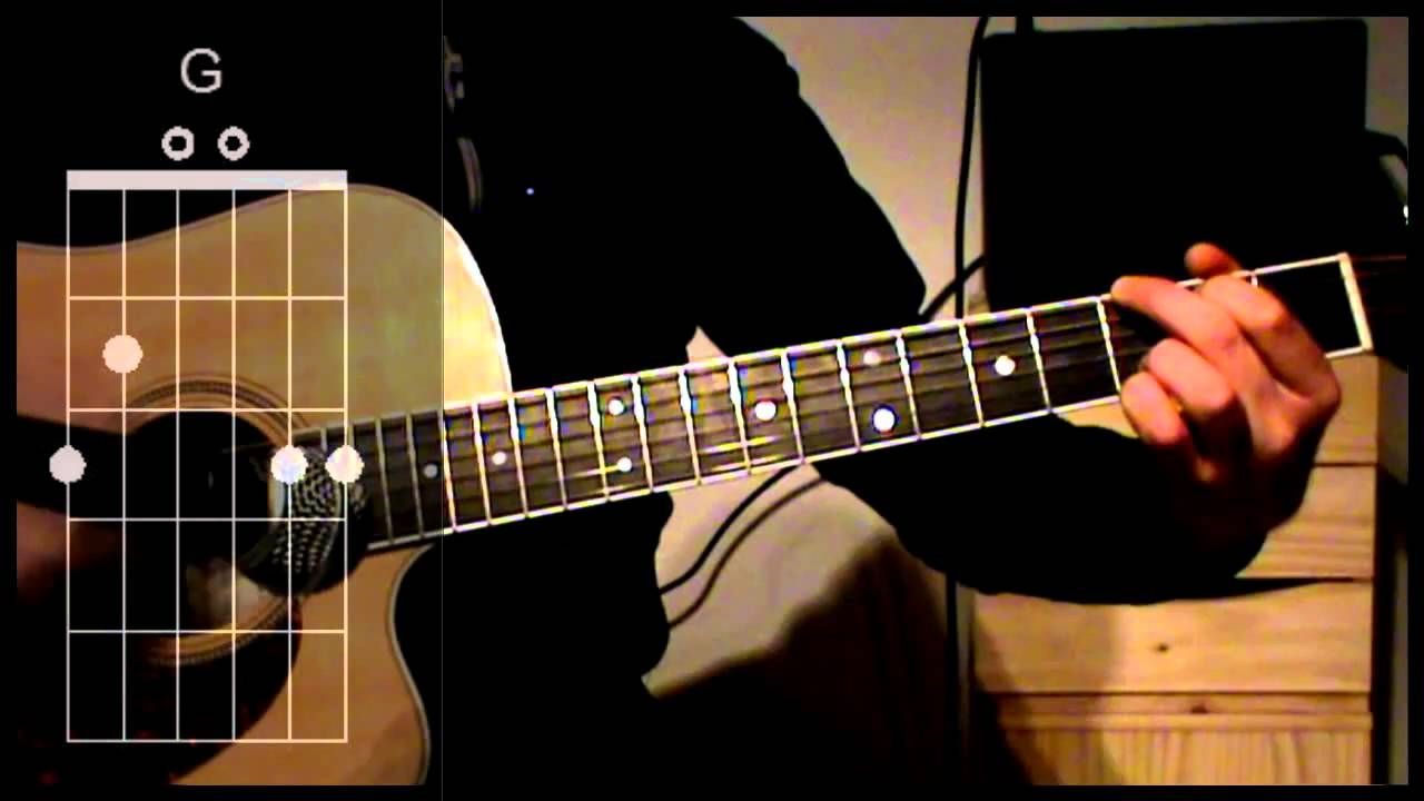 Comfortably Numb Pink Floyd Acoustic Guitar Lesson Guitar