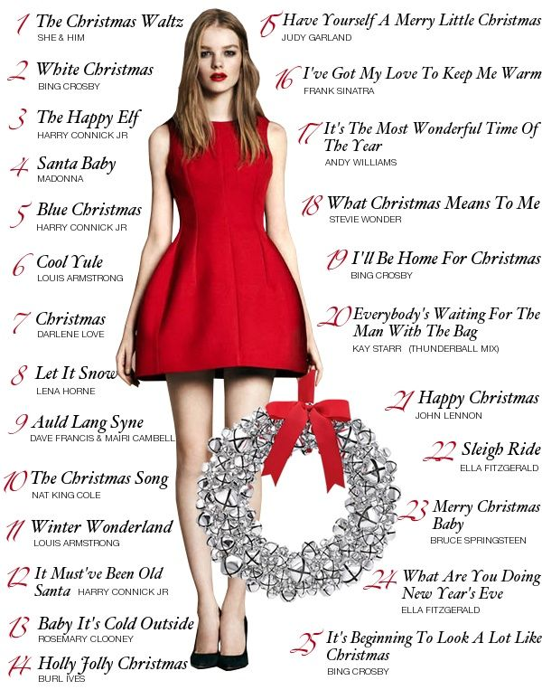 YES!! Christmas playlistget your iPod ready! holidays