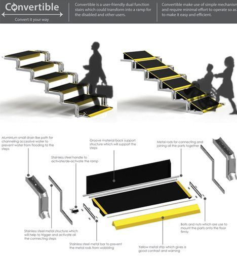 Wheelchairs Would Become An Accessory If These Were Commonplace!  Convertible Stair Ramp: Home Accessibility Design Concept