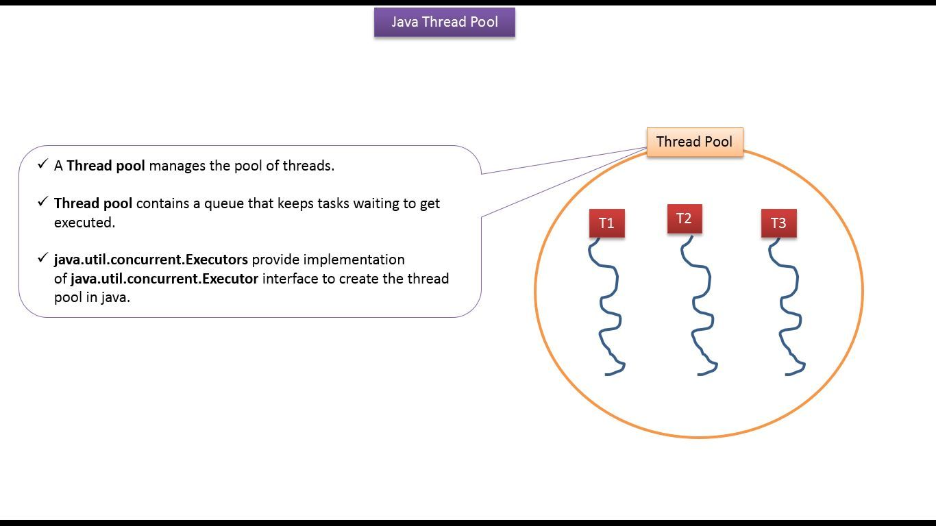 Java tutorial java threads how to create a thread in java java tutorial java threads how to create a thread in java thread cr j2ee pinterest java tutorial baditri Images