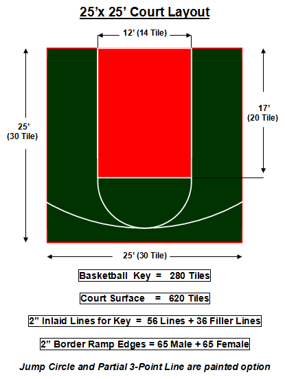 25 X 25 Flex Court Basketball Court Indoor Basketball Court Home Basketball Court Outdoor Basketball Court