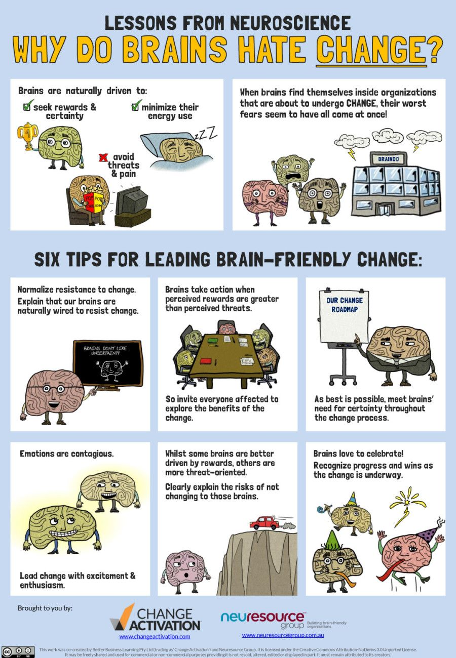 Why-do-brains-hate-change-1 | Mental Toughness Center