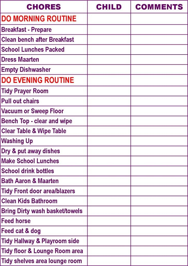 Childrens Chore Charts marker is sued to write the children - chore list template