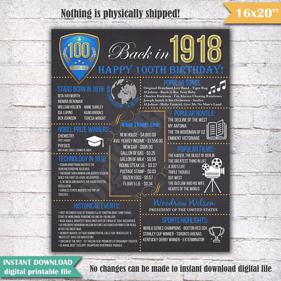 100th Birthday Chalkboard Poster Sign, 100 Years Ago Back in
