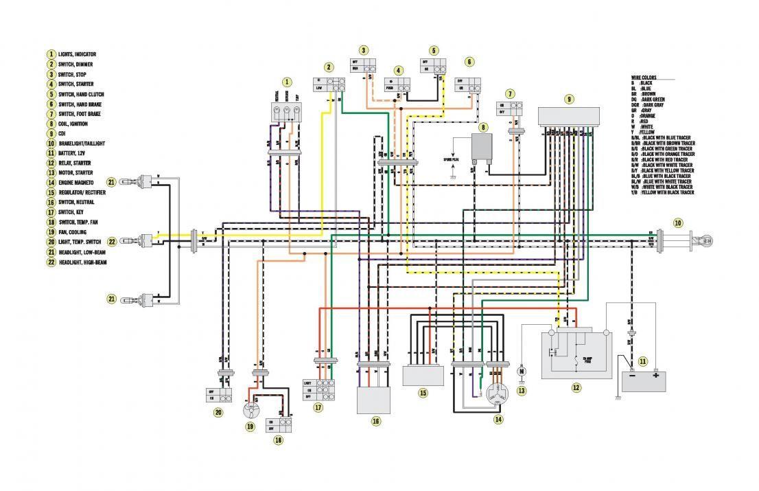 9b19a ltz 400 starter wiring diagram | wiring resources suzuki ltz 400 wiring schematic ignition switch suzuki motorcycle wiring diagram wiring resources