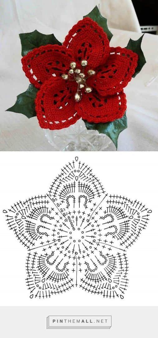 Patron para hacer una flor de noche buena a crochet01 | Navidad ...