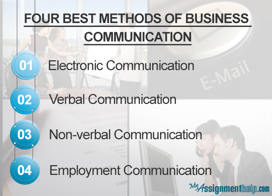 Charmant Business Communication Comprises Of Different Types Of Communications. It  Is Crucial To Acquire Comprehensive Understanding