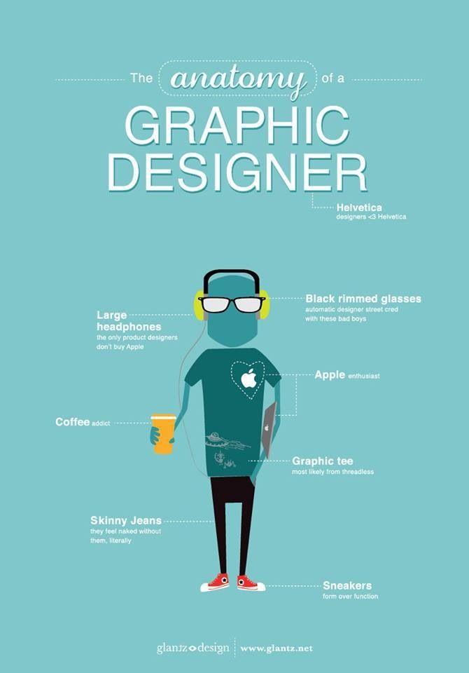 Graphic Designer Profile Desain Grafis Buku Kliping Inspirasi